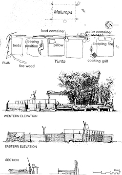 "Drawings by Cathy Keys documenting a Warlpiriyuntain ajilimi(women's residence) in Nyirripi, around 350 kilometres west of Alice Springs. From Cathy Keys, ""The Architectural Implications of Warlpiri Jilimi"", PhD Thesis, University of Queensland, 1999."